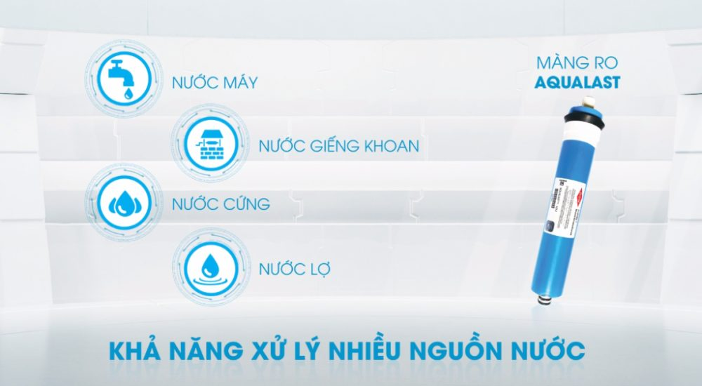 Phù hợp với nhiều nguồn nước, đặc biệt với nguồn nước phức tạp tại Việt Nam