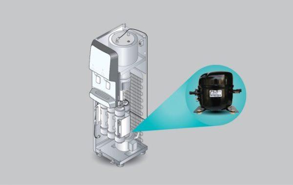 Máy lọc nước tích hợp nóng lạnh Hàn Quốc Korihome WPK-938